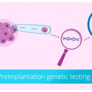 Что такое преимплантационное генетическое тестирование (ПГД)?